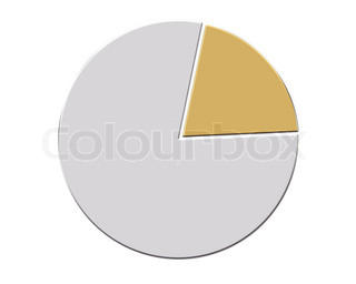 Golden pie chart on a white background