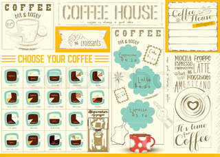 coffee menu placemat design craft template for coffee shop and