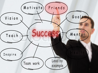 businessman and business plan the concept of success
