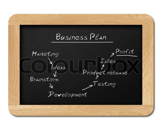 Chalkboard with Conceptual Business plan strategy