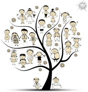 Stamtræ, slægtninge , folk skitse