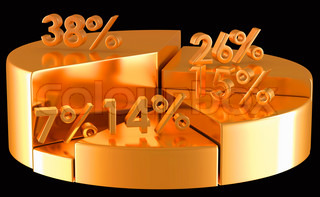 Golden pie chart with percentage numbers on black background