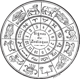 Signs of the Zodiac, vintage engraving