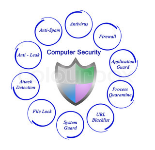Diagram of internet security stock photo colourbox ccuart Gallery