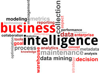 word cloud - business intelligence