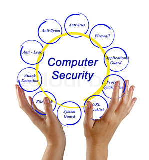 diagram of internet security stock photo colourbox on security diagram
