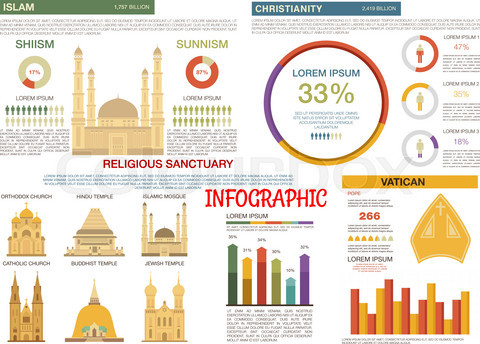 Islam and christianity religions flat infographic